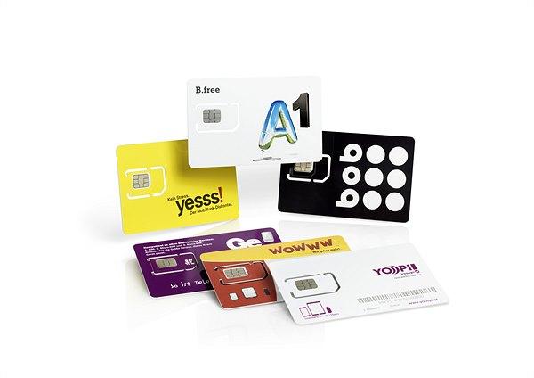 Sim Karte Nicht Zulässig.Nicht Vergessen Bis 31 August Handy Wertkarte Registrieren A1
